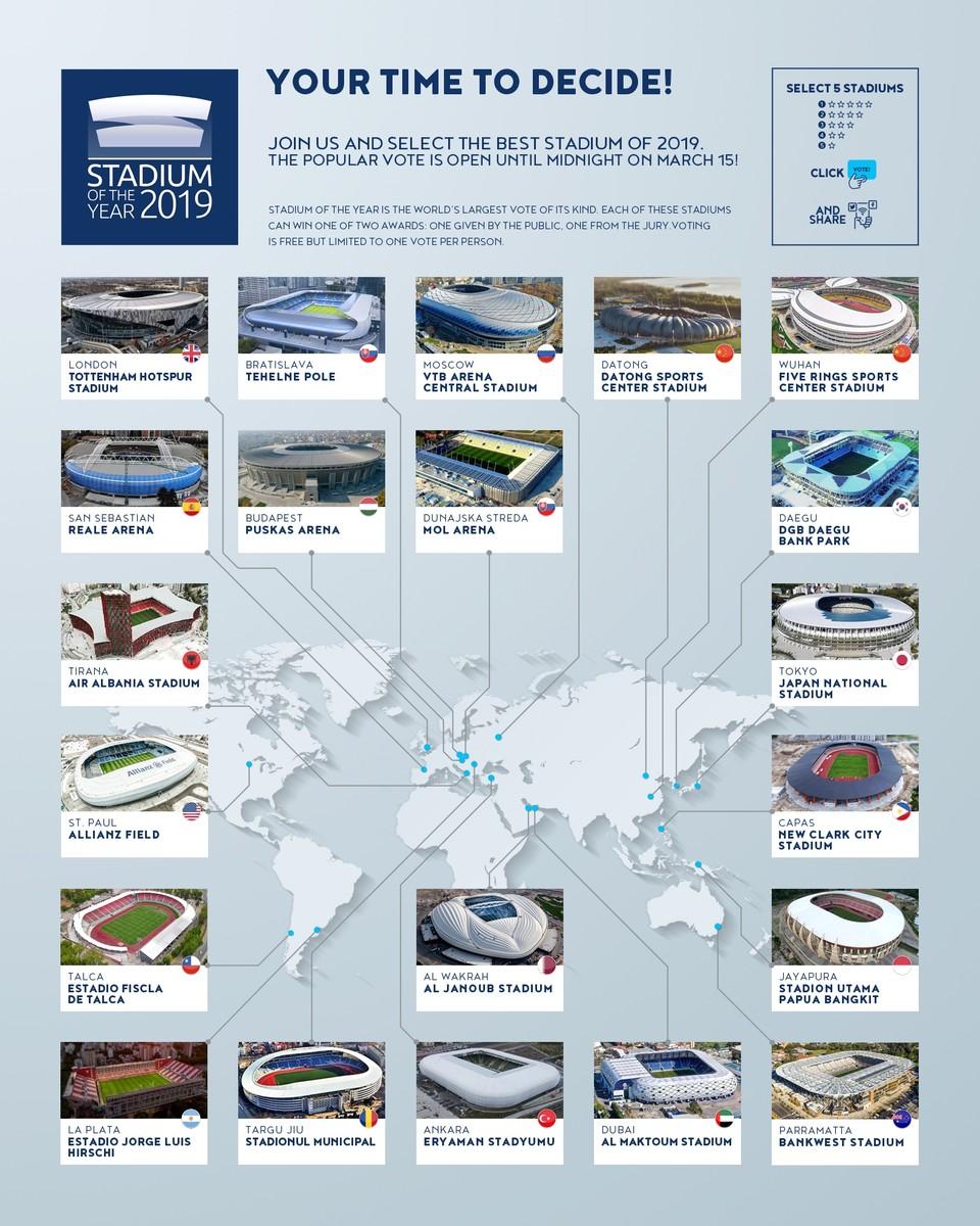 «ВТБ Арена» претендует на звание лучшего стадиона 2019 года