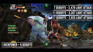 Bugged Kingpin Damage output with numerous Inconsistencies | Marvel Contest of Champions