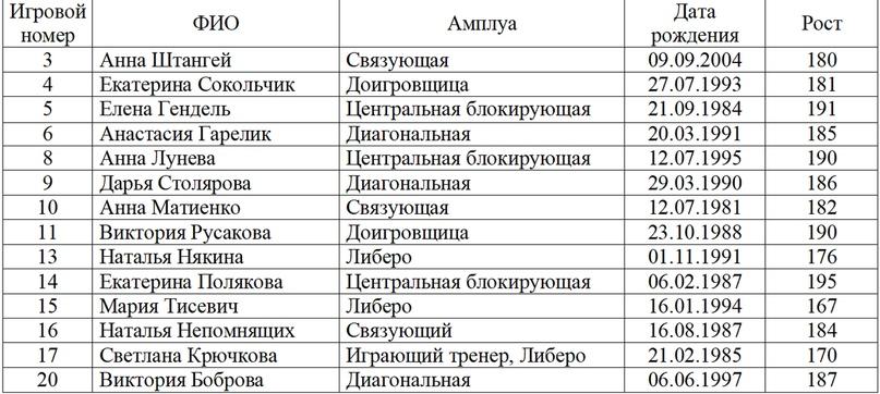 Чемпионат России. 2 тур, изображение №4