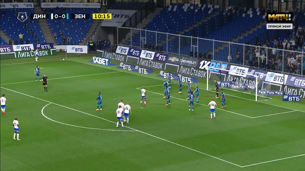 Динамо - Зенит, 1:0. Зонная оборона Зенита при угловом