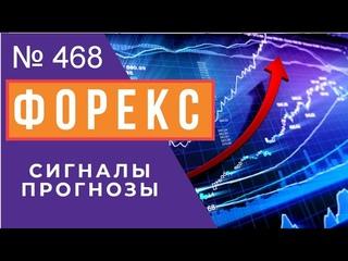 💰 Прогноз ФОРЕКС и ФОРТС  7 - 9 Апреля