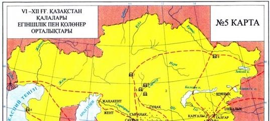 эволюциялық карта ойыны