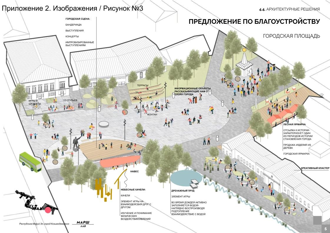 Историческую часть Козьмодемьянска ожидает масштабная реконструкция
