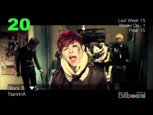 120216 Billboard Korea K-POP Hot100 Top50