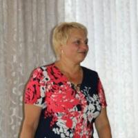 Елена Деркач