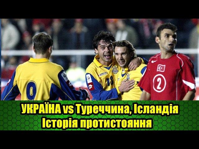 Україна - Туреччина | Україна - Ісландія. Історія протистояння!