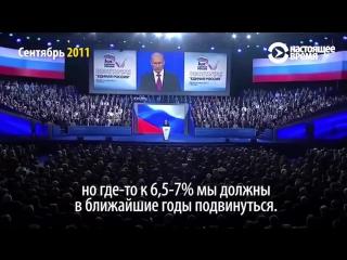 Открытие предвыборного шоу - Как 17 лет выдвигался Путин и что обещал