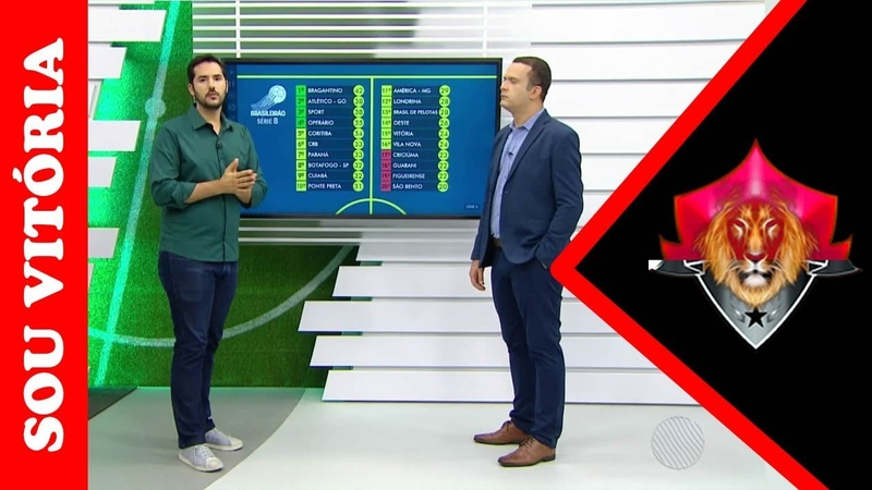 Notícias do Vitória: São Bento x Vitória: confira o provável time do Leão