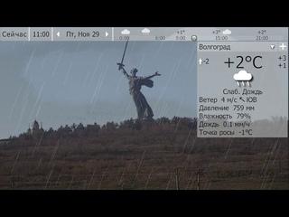 Погода. Волгоград. 28 - 30 ноября 19 г.