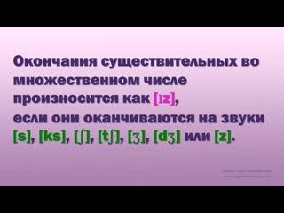 2. Грамматика английского языка.Множественное число в английском языке (Произношение)