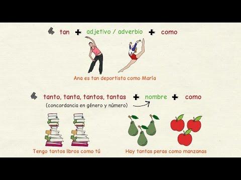Aprender español Oraciones comparativas nivel básico