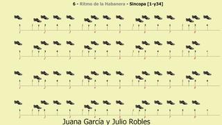 Los Ritmos del Tango - 6 - Ritmo de la Habanera - 1-y34