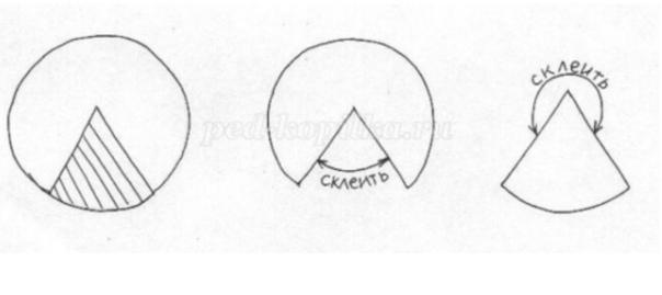 Поделка : Елочка из ватных дисков Это хороший способ совершенствовать навыки работы с клеем. Воспитывать эстетический вкус, развивать фантазию.понадобятся Несколько упаковок ватных