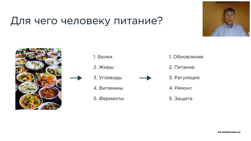 Ильдар Галимов Здороье и питание Vertera от 12 05 2020