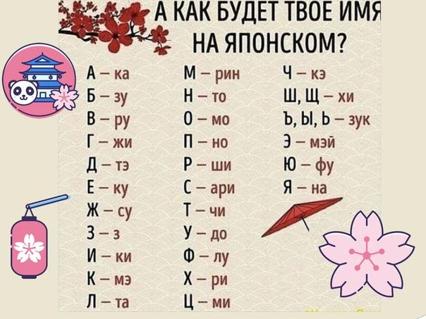 батальные картинка твое имя на узбекском выполненна сибирских