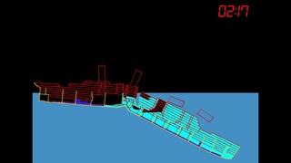 Full Titanic Sinking Analysis (REAL TIME)