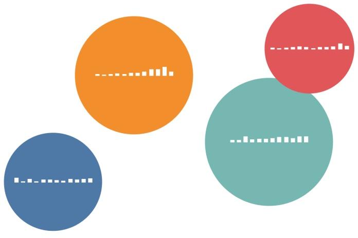 Парящие гистограммы на кастомном фоне, изображение №3