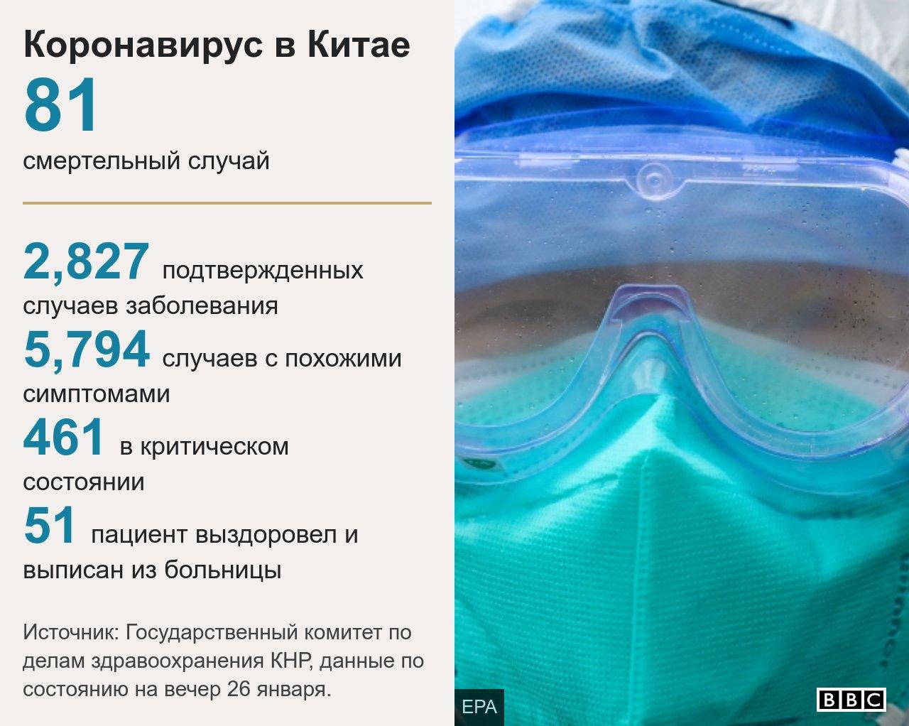 На Украине разъяснили ситуацию с обнаружением коронавируса в Киеве (спойлер - без паники!)