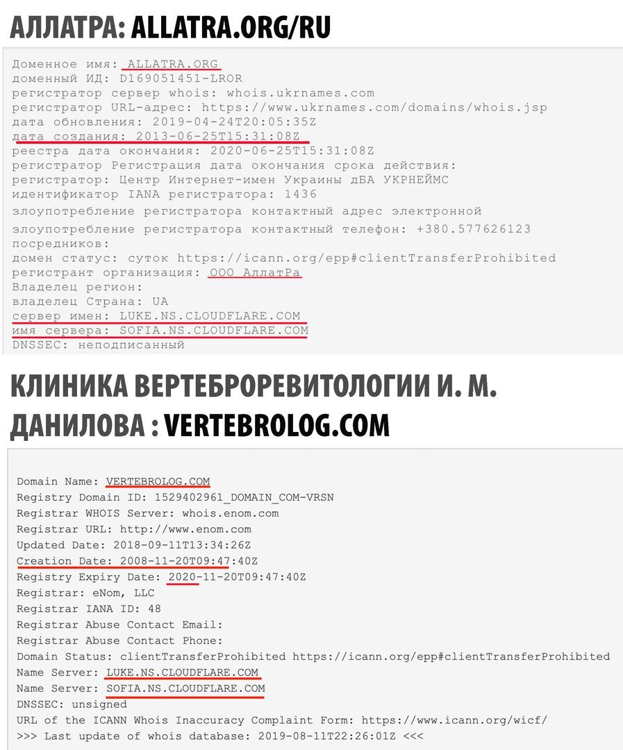 """Алёна Намлиева - Подробный разбор """"АллатРа"""" Опасности этого учения Gq4XRTdI95w"""