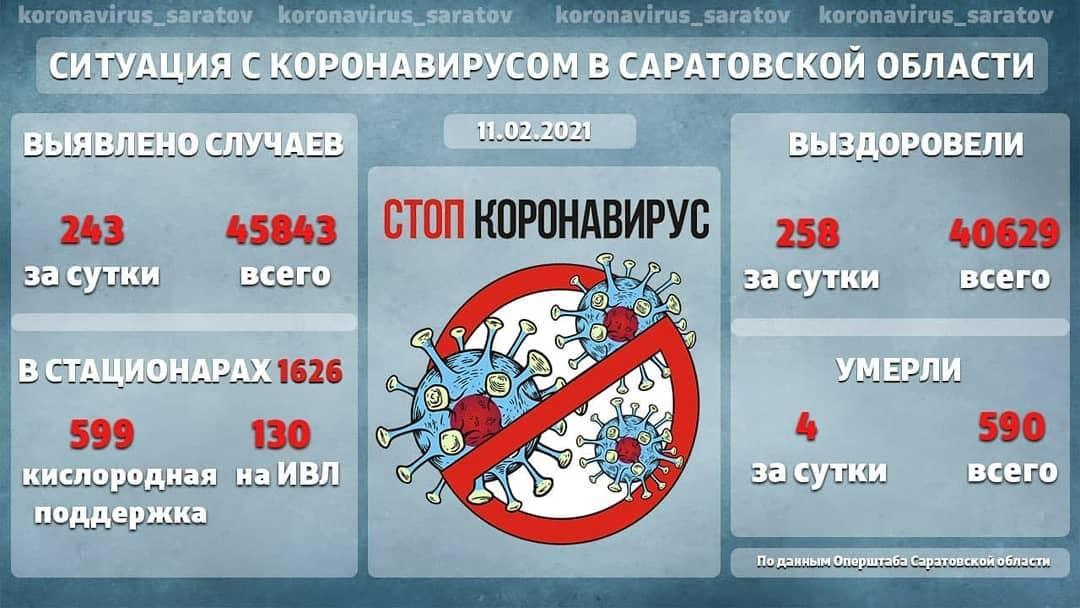 В Саратове прокомментировали условия отмены масочного режима