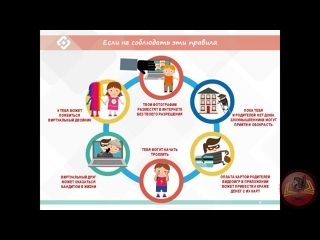 «Защита и безопасность персональных данных»