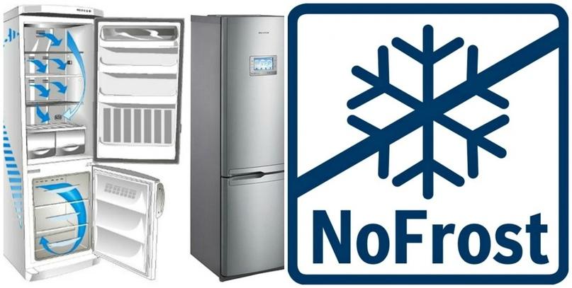 Системы охлаждения в холодильнике: как работают, изображение №7