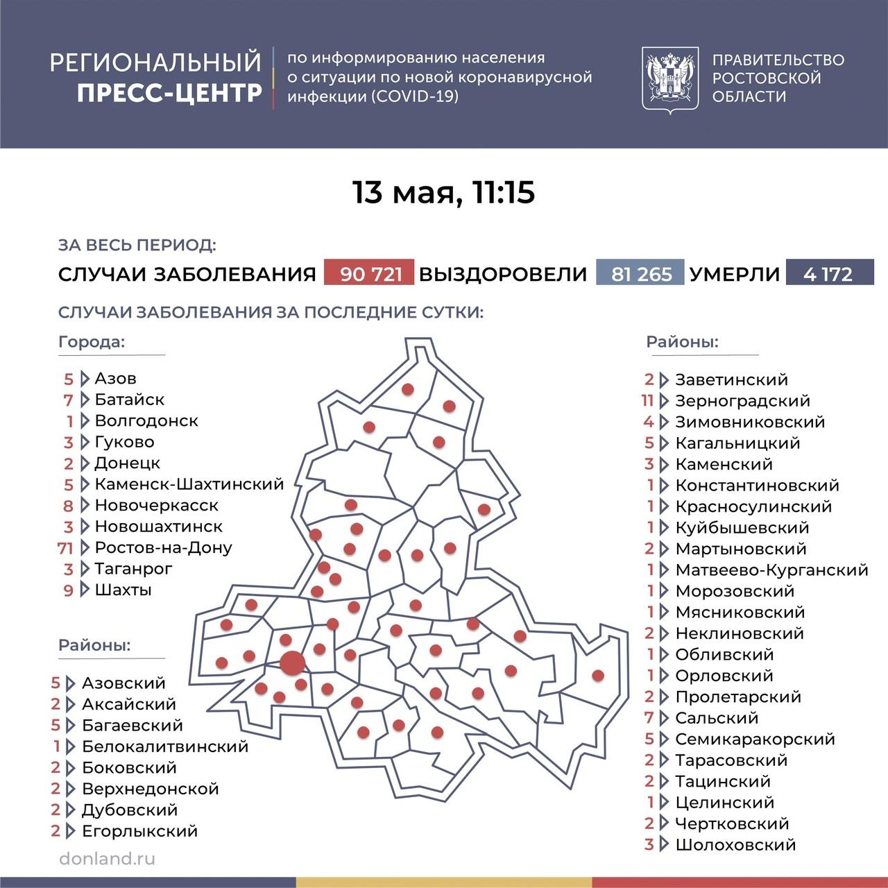 На Дону число инфицированных COVID-19 составляет 199, в Таганроге 3 новых случая