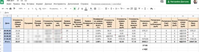 Кейс: Продажи Евроштакетника на 12,5 млн рублей по всей России. 8091 заявка по 22 рубля из instagram, изображение №25