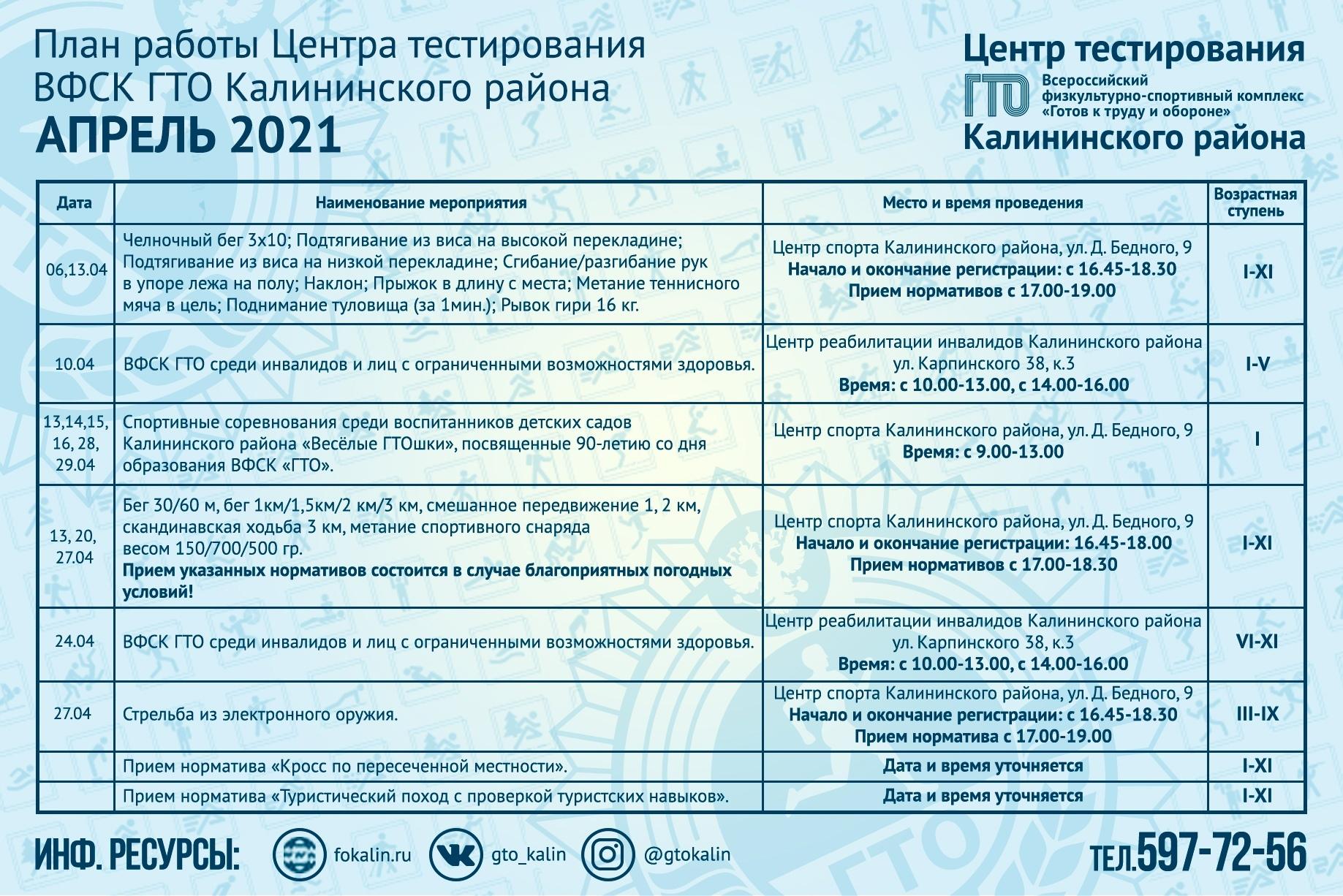 Представляем вашему вниманию календарь ГТО на АПРЕЛЬ 2021