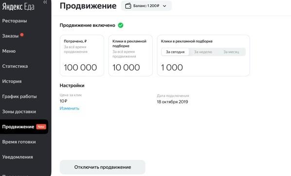Реклама в Яндекс.Еде, изображение №3