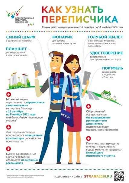 Вчера началась Всероссийская перепись населения, к...