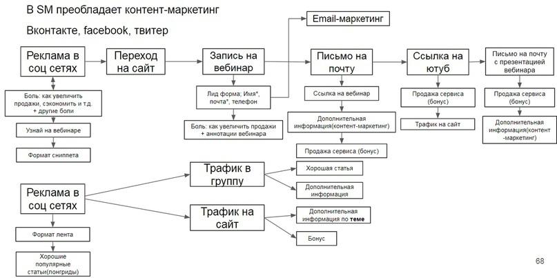 """Кейс """"Анализ конкурентов без воды"""", изображение №26"""