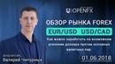 EUR USD USD CAD Как можно заработать на возможном усилении доллара против основных валютных пар