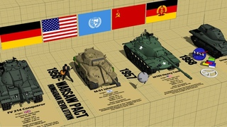 Tanks produced during Cold War 3D