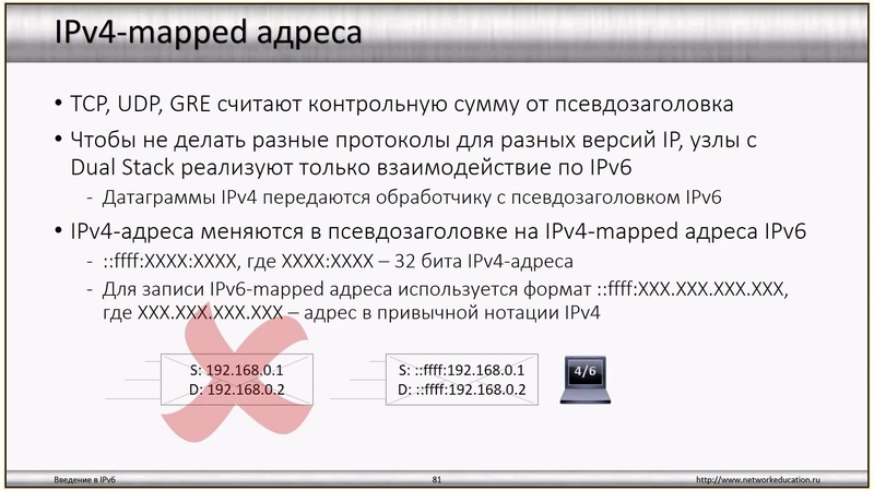 Введение в IPv6 09 Переходные технологии