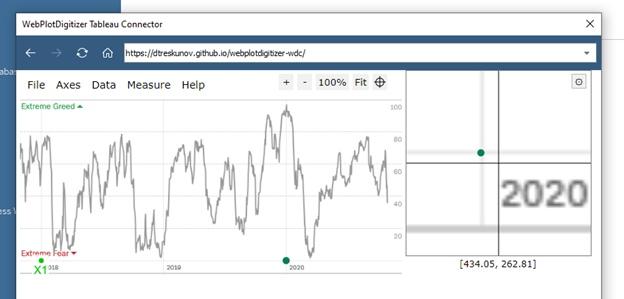 Извлечение данных из графиков при помощи Tableau Web Data Connector (WDC) на примере анализа индекса страха и жадности (Fear and Greed Index), изображение №10